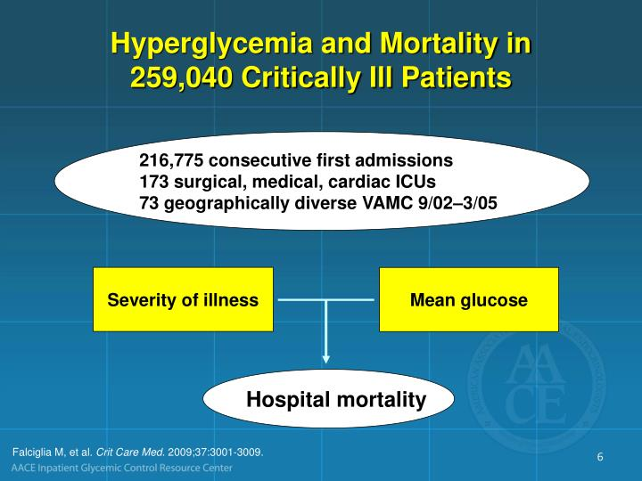 Hyperglycemia and Mortality in
