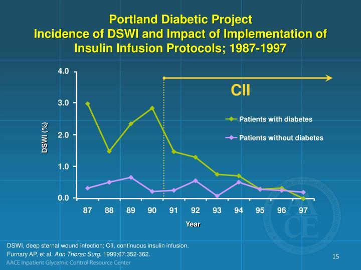 Portland Diabetic Project