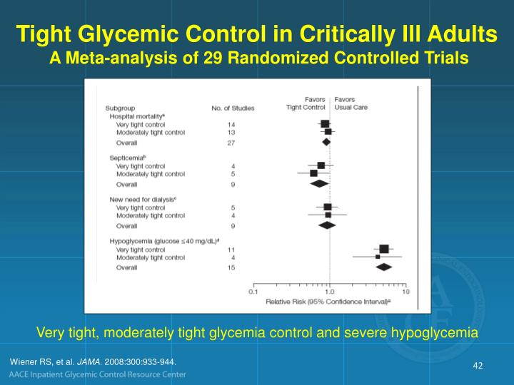 Tight Glycemic Control in Critically Ill Adults