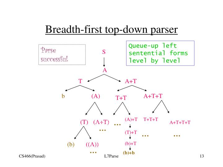Breadth-first top-down parser