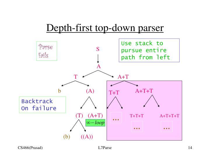 Depth-first top-down parser
