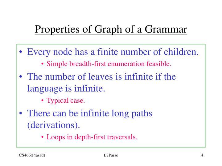 Properties of Graph of a Grammar