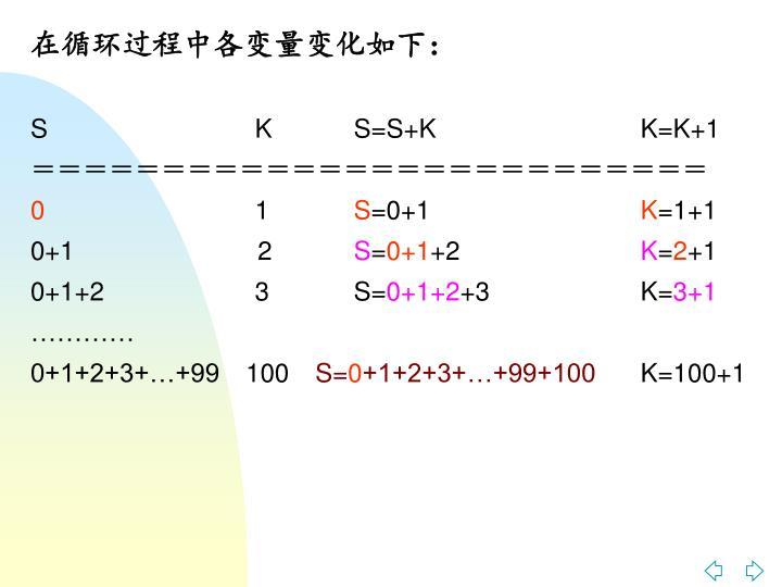 在循环过程中各变量变化如下: