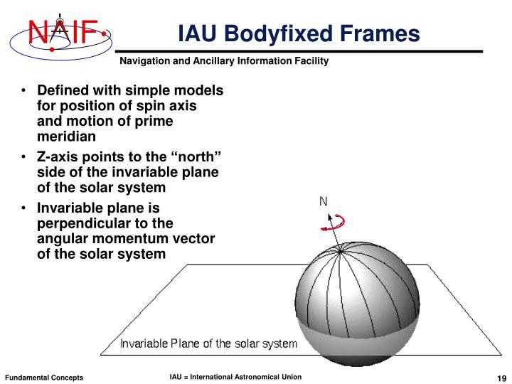 IAU Bodyfixed Frames