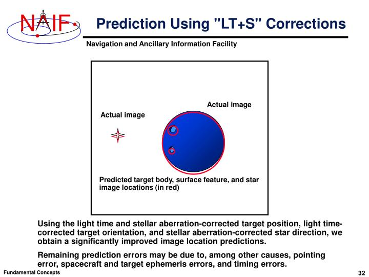 "Prediction Using ""LT+S"" Corrections"