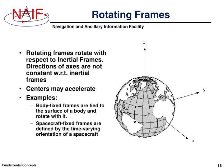 Rotating Frames