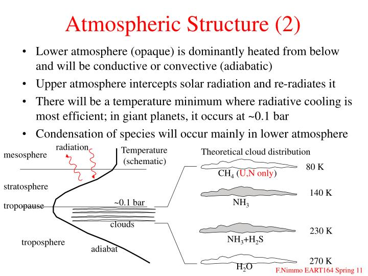 Atmospheric Structure (2)