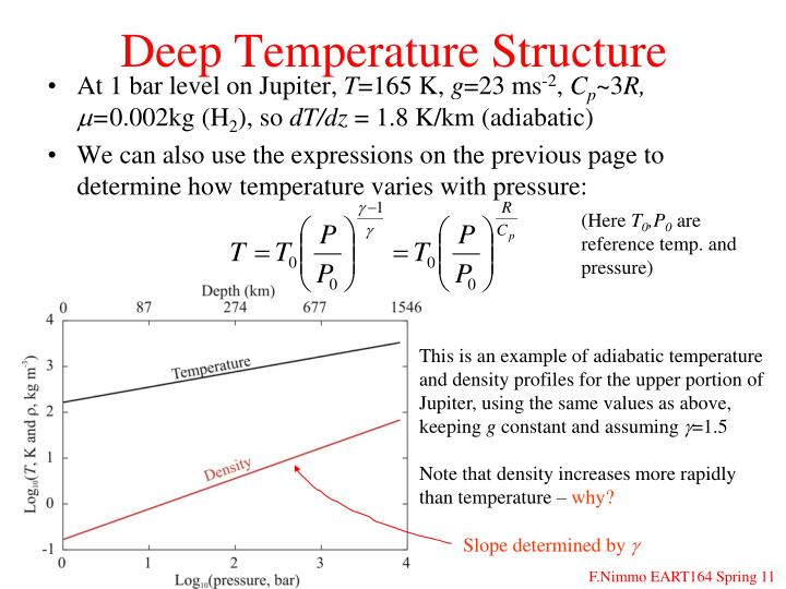 Deep Temperature Structure