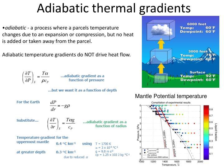 Adiabatic thermal gradients