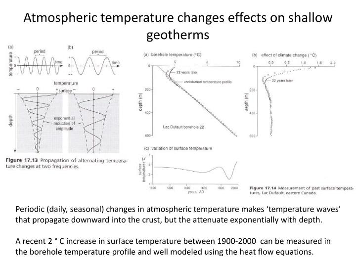 Atmospheric temperature changes effects on shallow