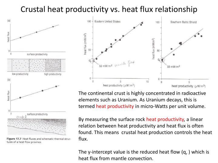 Crustal heat productivity vs. heat flux relationship