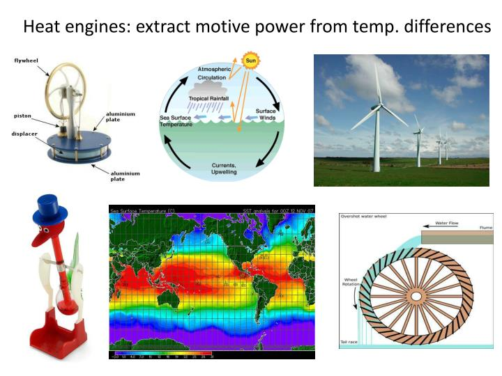 Heat engines: extract motive power from temp. differences