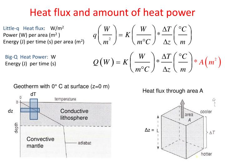 Heat flux and amount of heat power