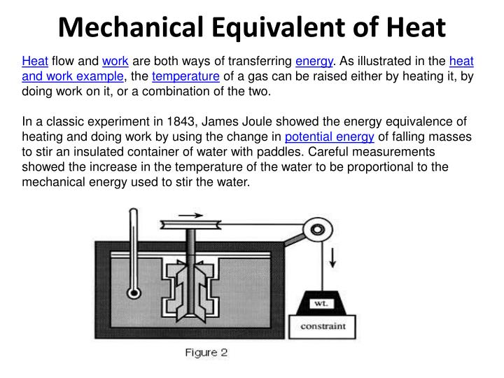 Mechanical Equivalent of Heat