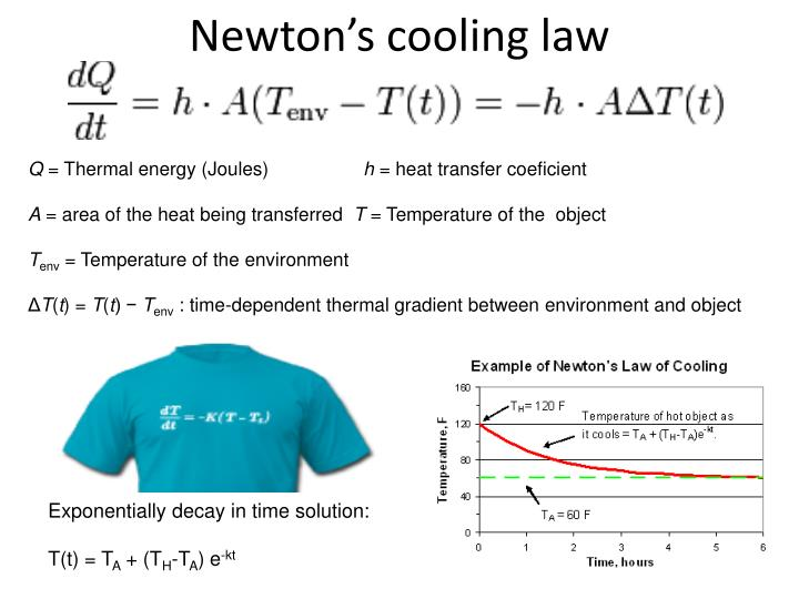 Newton's cooling law