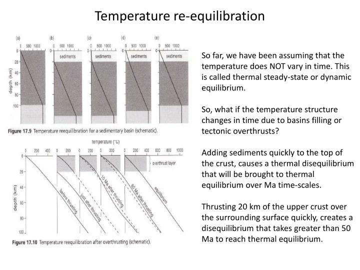 Temperature re-equilibration