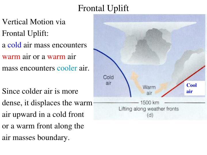 Frontal Uplift