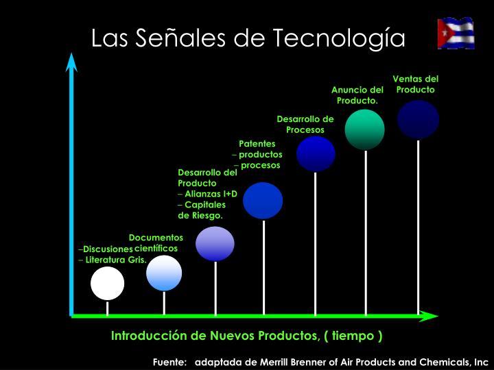 Las Señales de Tecnología