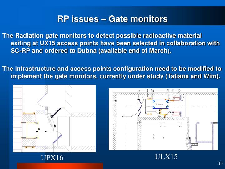 RP issues – Gate monitors