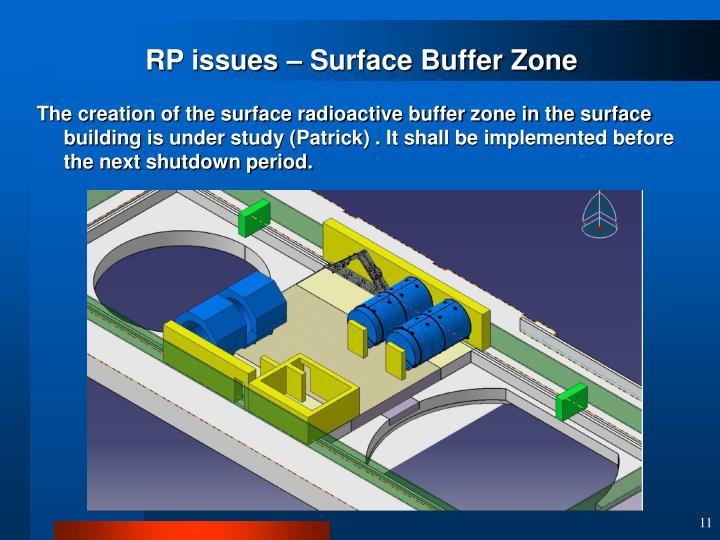 RP issues – Surface Buffer Zone