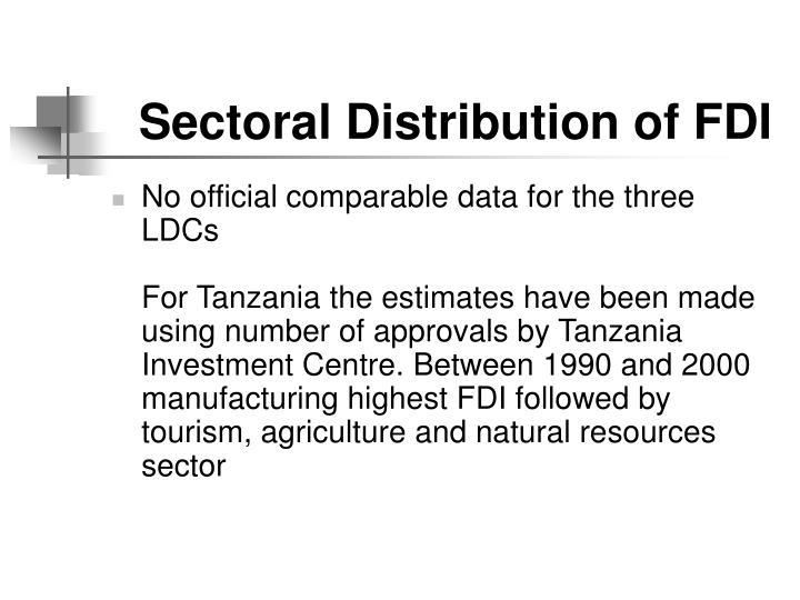 Sectoral Distribution of FDI