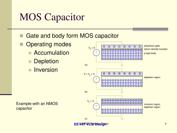 MOS Capacitor