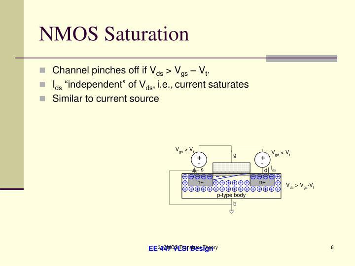 NMOS Saturation