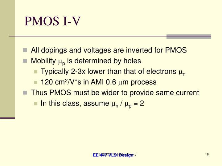 PMOS I-V