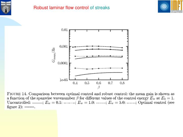 Robust laminar flow control