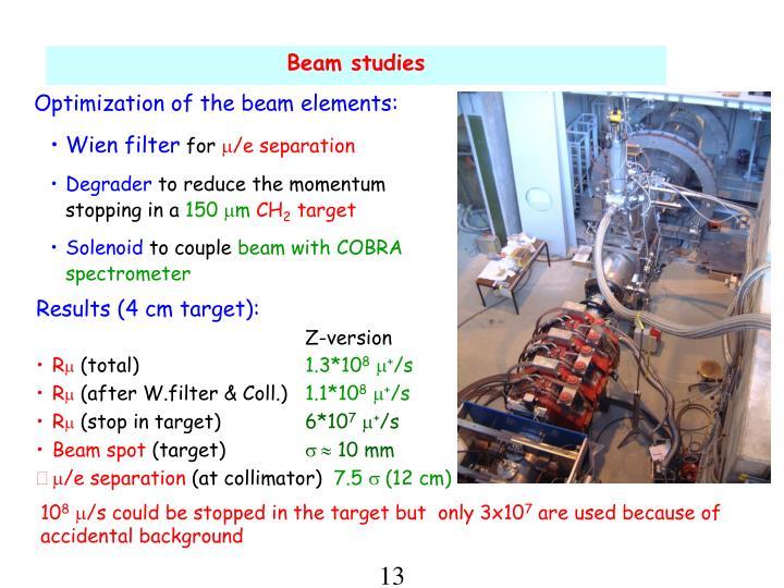 Beam studies