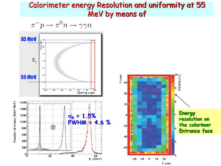 Calorimeter energy Resolution and uniformity at 55 MeV by means of