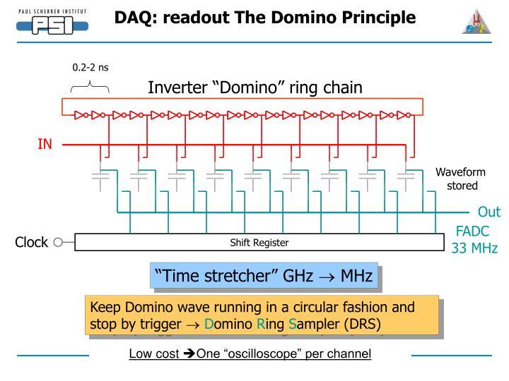 DAQ: readout The Domino Principle