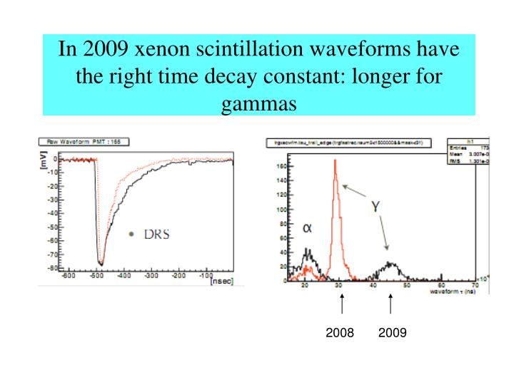In 2009 xenon scintillation waveforms have the right time decay constant: longer for gammas