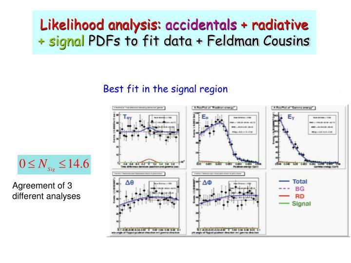 Likelihood analysis: