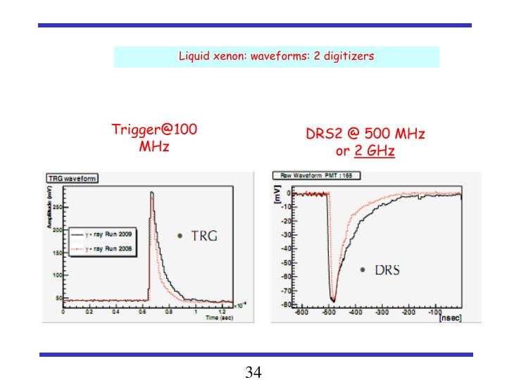Liquid xenon: waveforms: 2 digitizers