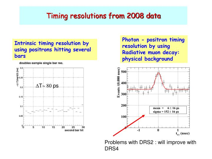 Timing resolutions from 2008 data