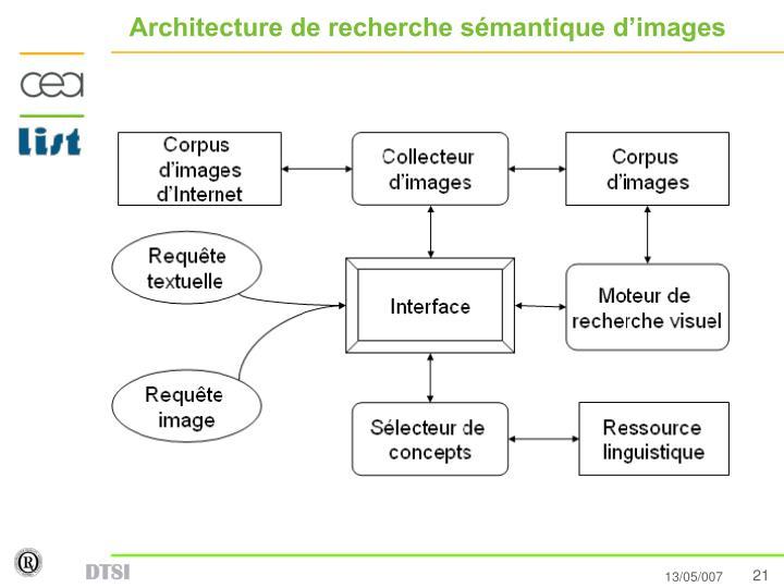 Architecture de recherche sémantique d'images