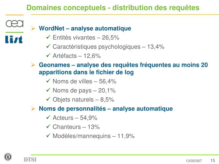 Domaines conceptuels - distribution des requêtes