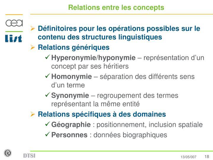 Relations entre les concepts