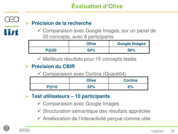 Évaluation d'Olive
