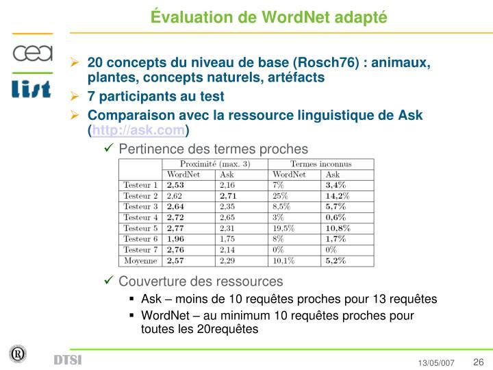 Évaluation de WordNet adapté