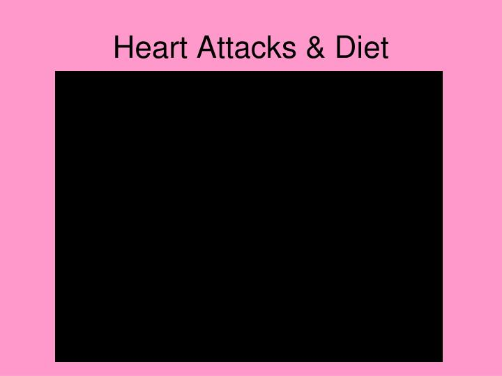 Heart Attacks & Diet