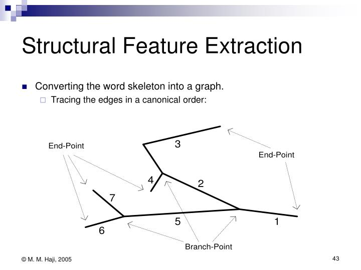 Structural Feature Extraction