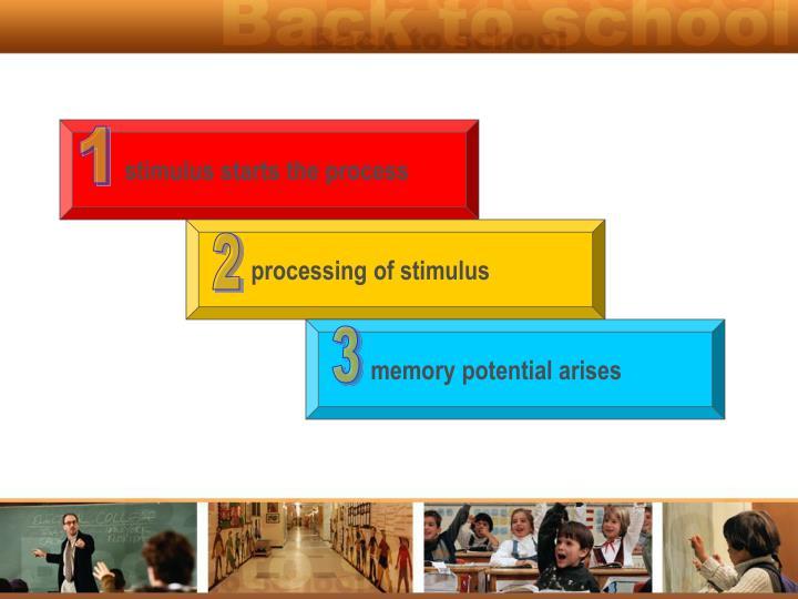stimulus starts the process