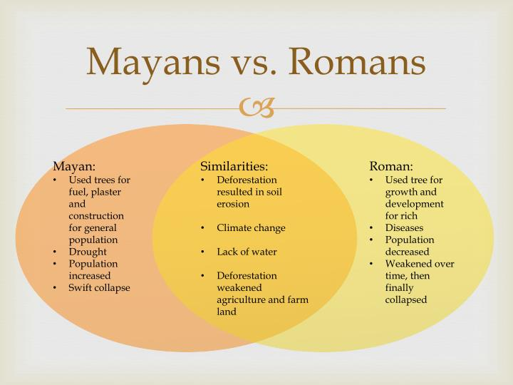 Mayans vs. Romans