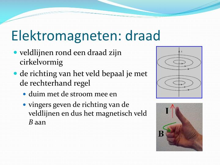 Elektromagneten: draad