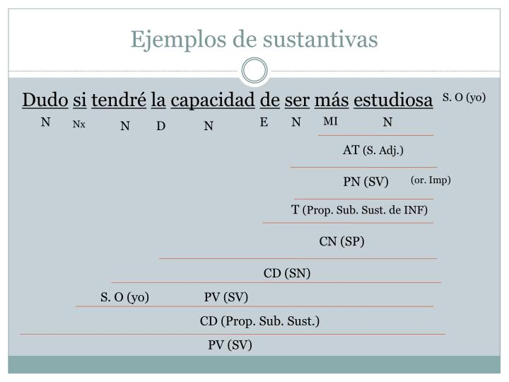 Ejemplos de sustantivas