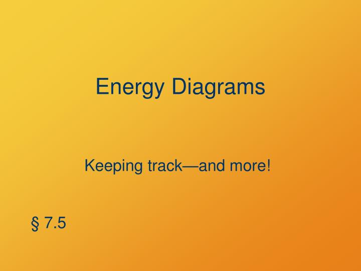 Energy Diagrams