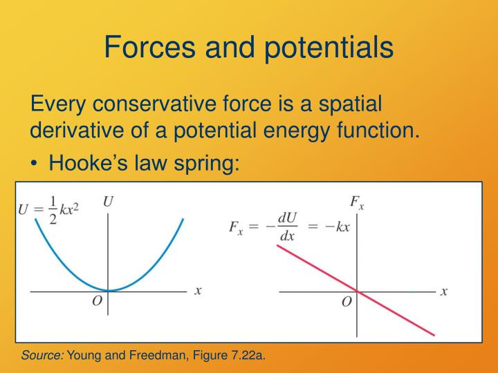 Forces and potentials