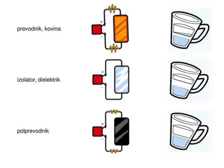 prevodnik, kovina